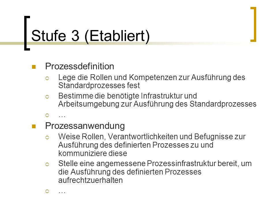 Stufe 3 (Etabliert) Prozessdefinition Prozessanwendung