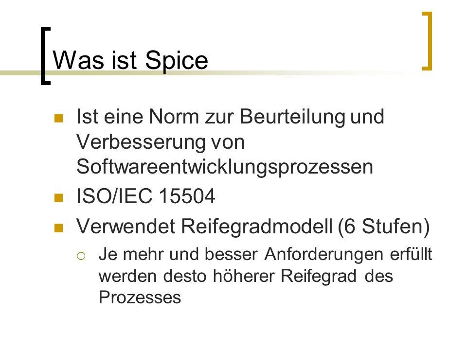 Was ist Spice Ist eine Norm zur Beurteilung und Verbesserung von Softwareentwicklungsprozessen. ISO/IEC 15504.