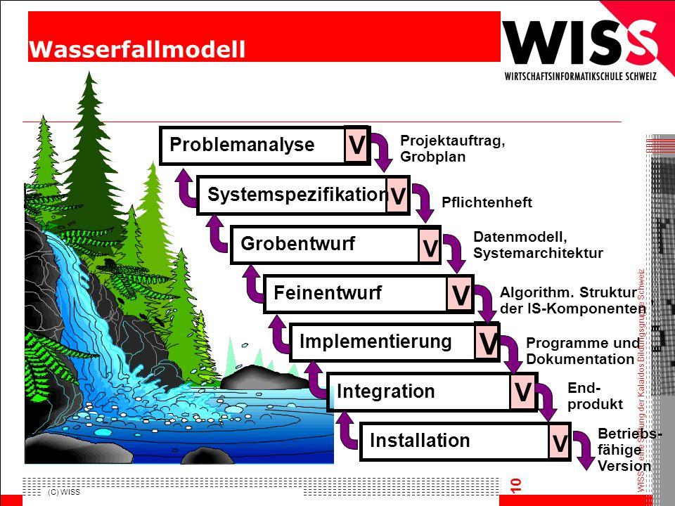 V V V V V V V Wasserfallmodell Problemanalyse Systemspezifikation