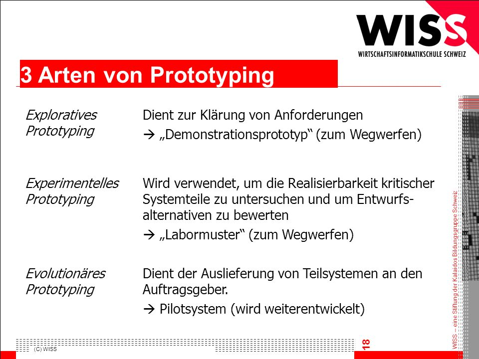3 Arten von Prototyping Exploratives Prototyping