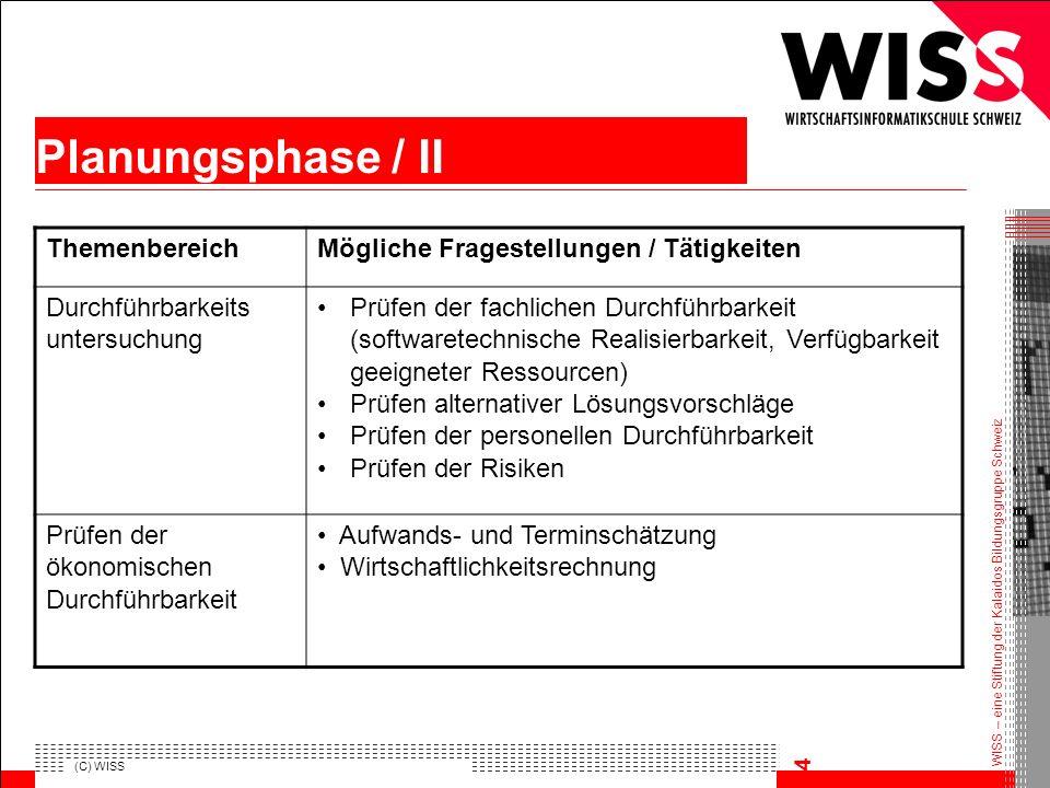 Planungsphase / II Themenbereich
