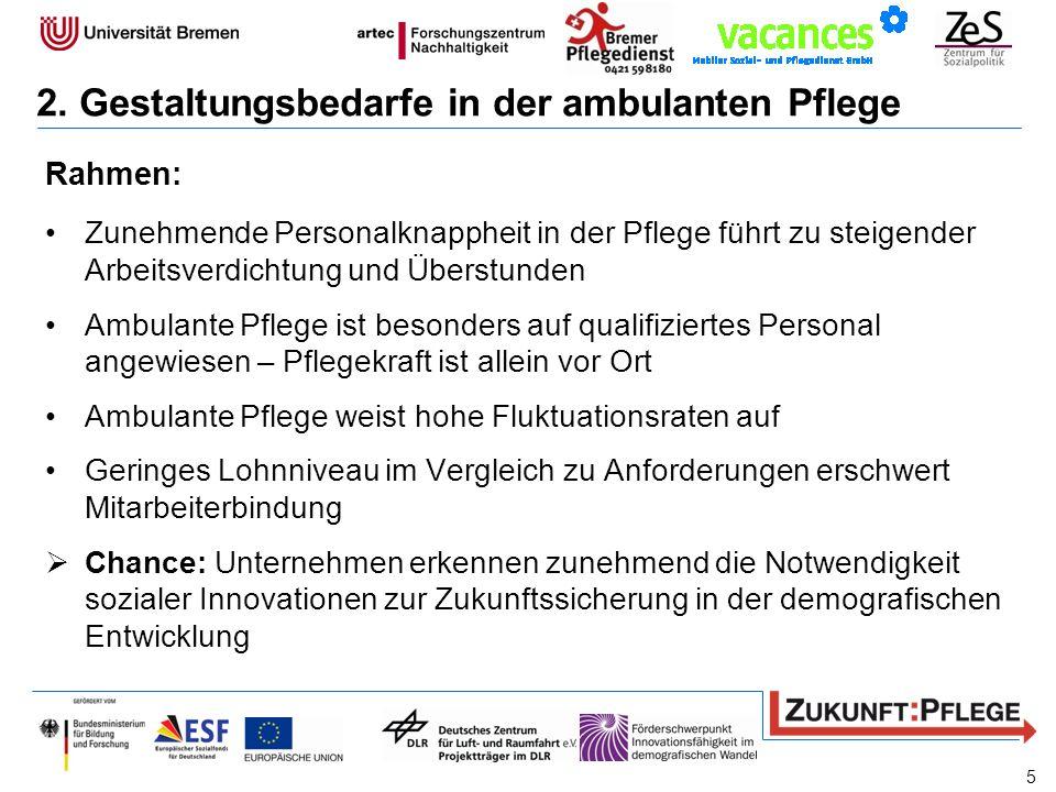 2. Gestaltungsbedarfe in der ambulanten Pflege