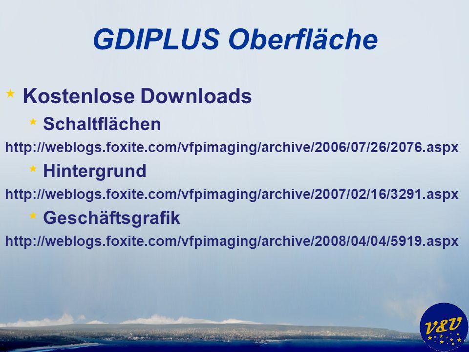 GDIPLUS Oberfläche Kostenlose Downloads Schaltflächen Hintergrund