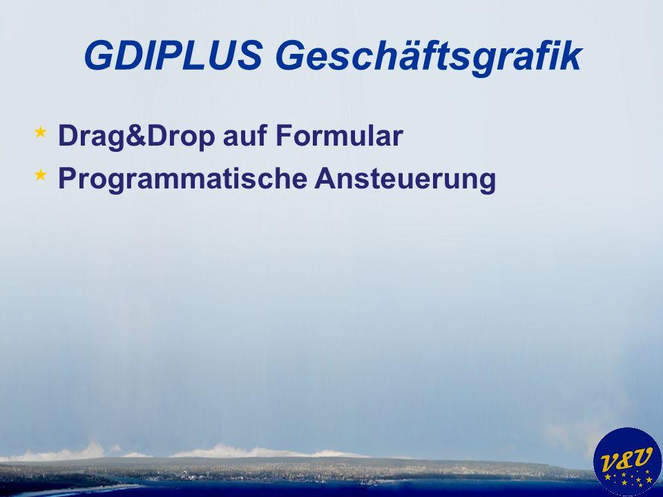GDIPLUS Geschäftsgrafik