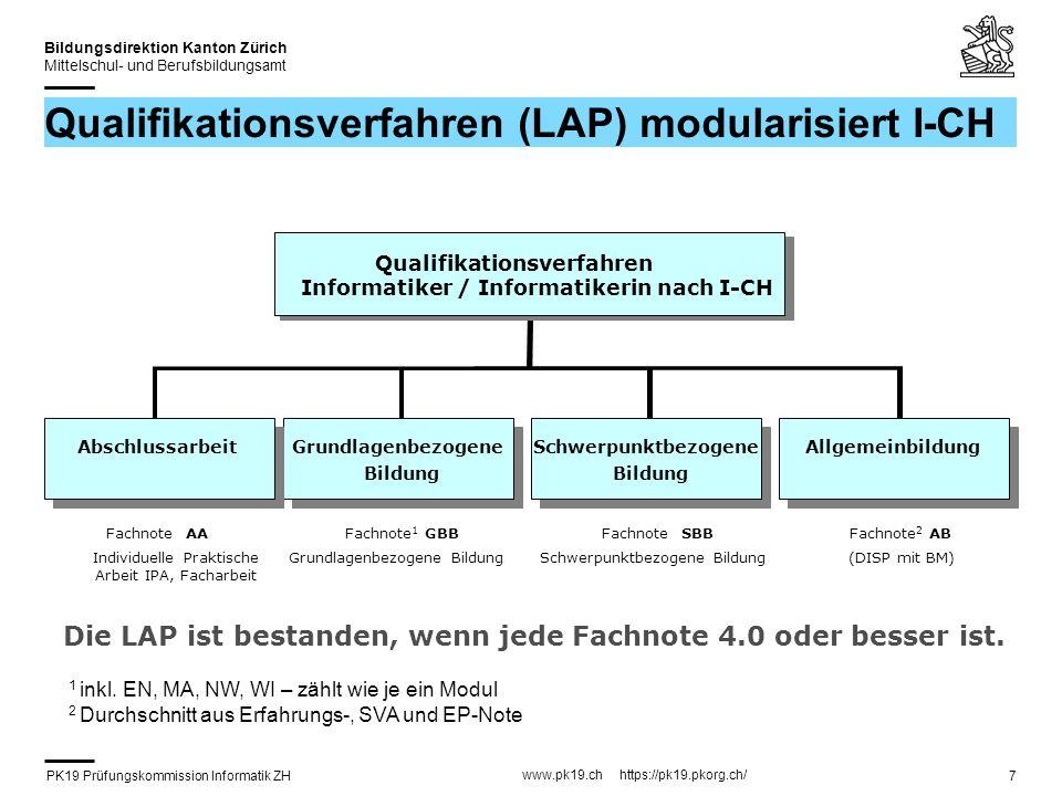Qualifikationsverfahren (LAP) modularisiert I-CH