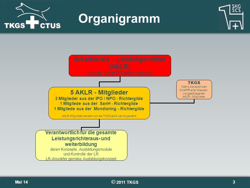 Organigramm Arbeitskreis – Leistungsrichter 5 AKLR - Mitglieder (AKLR)