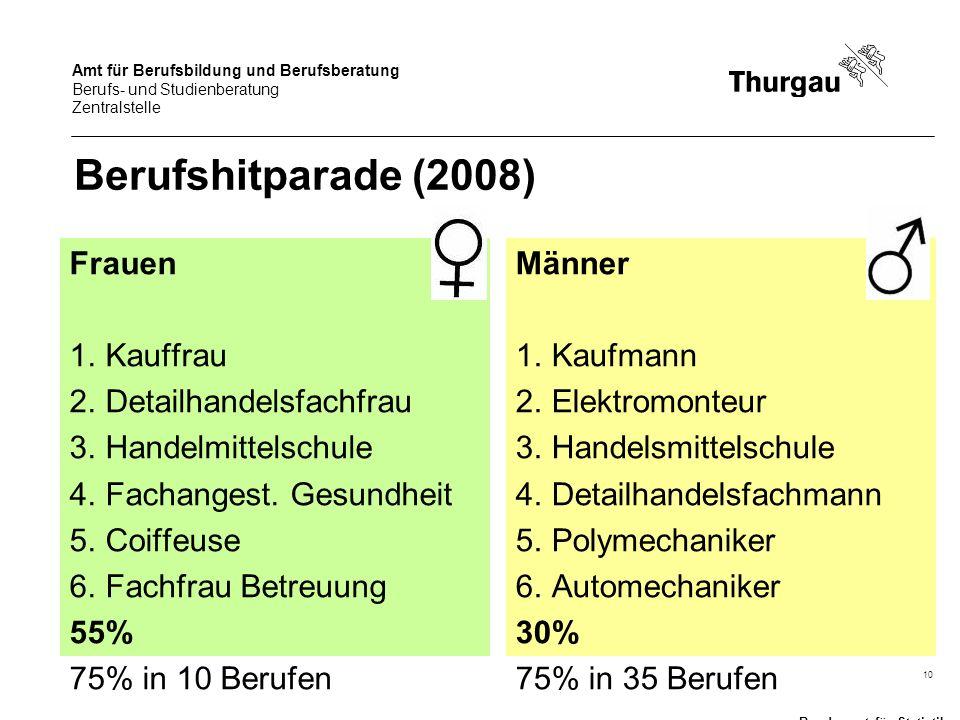 Berufshitparade (2008) Frauen Kauffrau Detailhandelsfachfrau