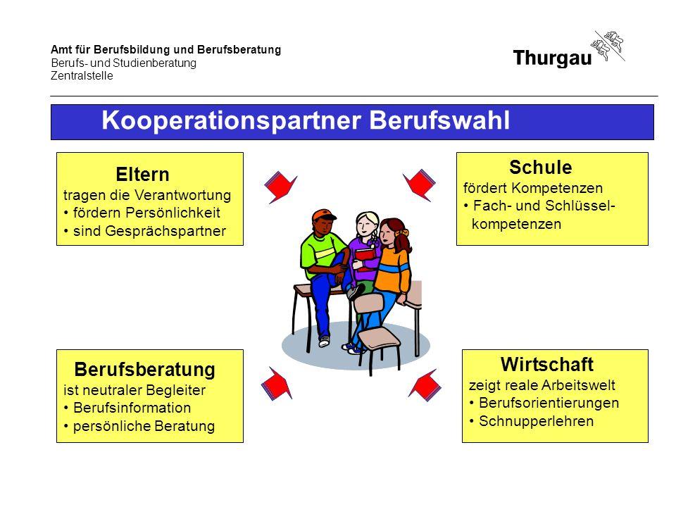 Kooperationspartner Berufswahl