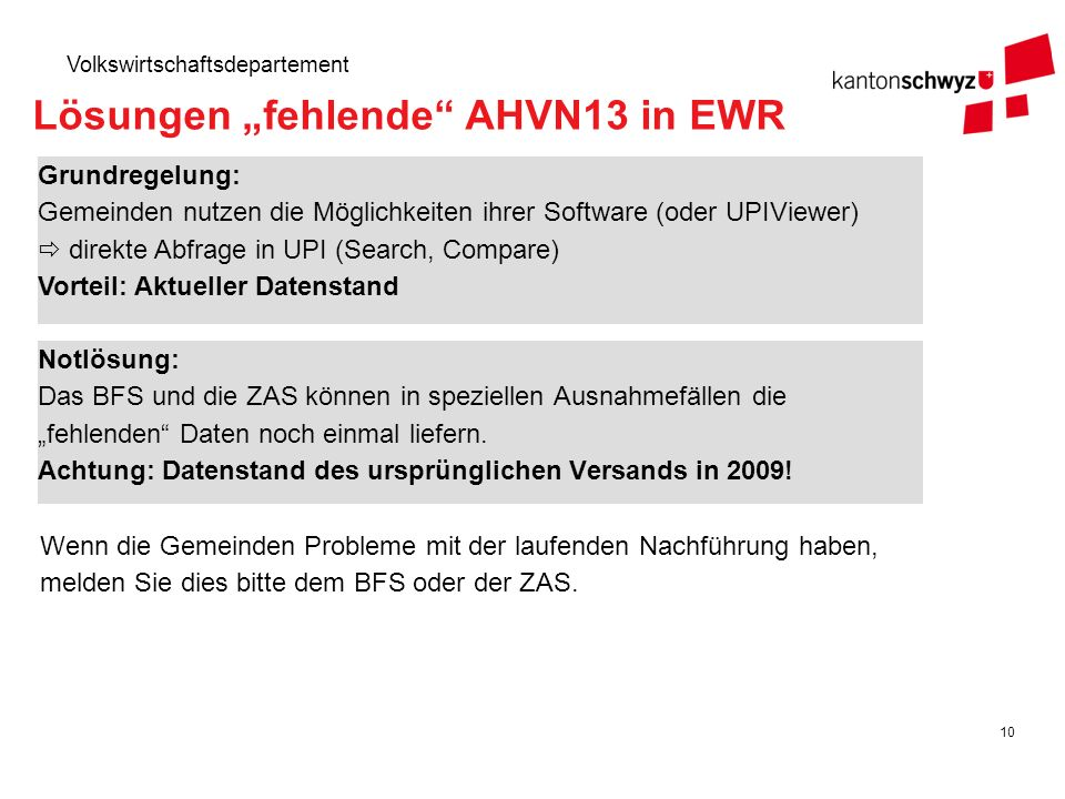 """Lösungen """"fehlende AHVN13 in EWR"""