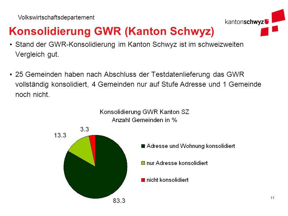 Konsolidierung GWR (Kanton Schwyz)