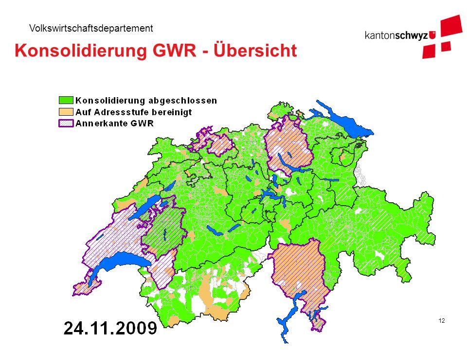 Konsolidierung GWR - Übersicht