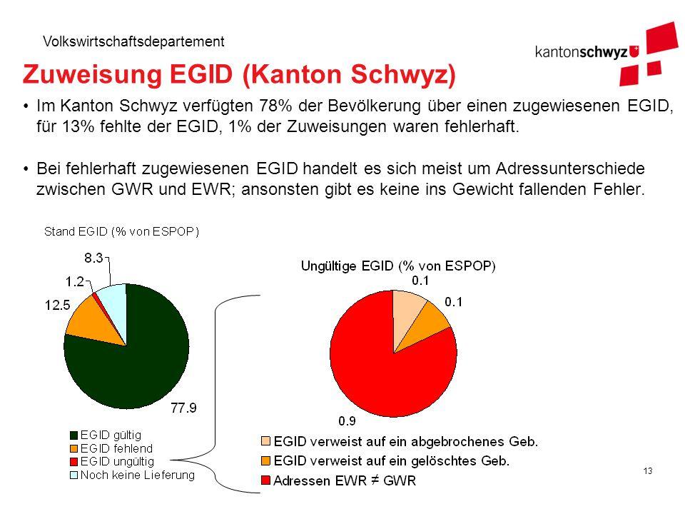 Zuweisung EGID (Kanton Schwyz)