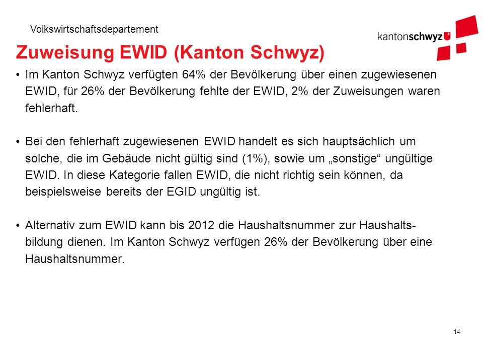 Zuweisung EWID (Kanton Schwyz)