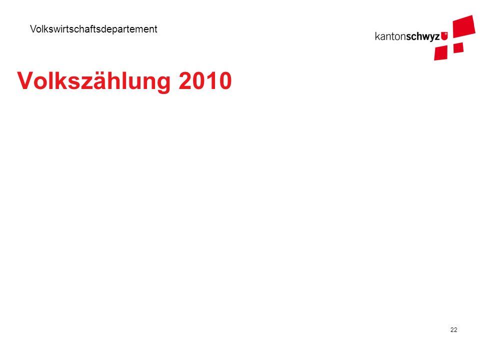 Volkszählung 2010