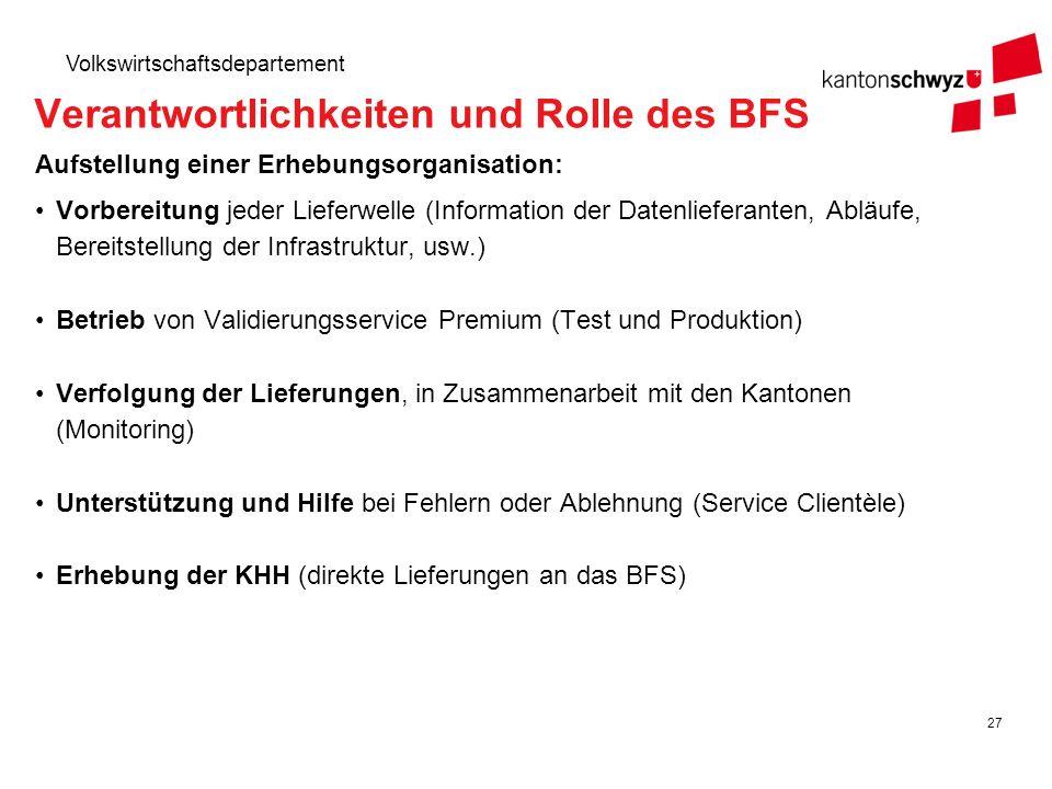 Verantwortlichkeiten und Rolle des BFS