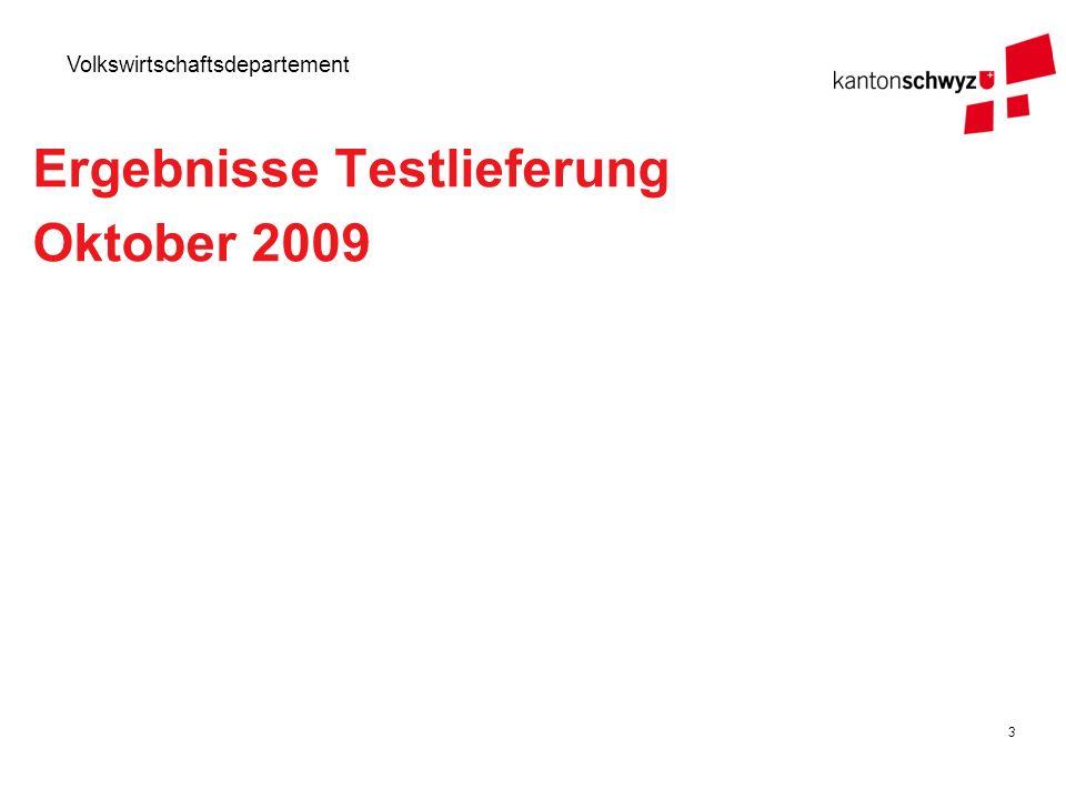 Ergebnisse Testlieferung Oktober 2009