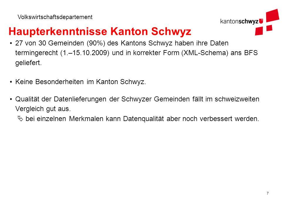 Haupterkenntnisse Kanton Schwyz