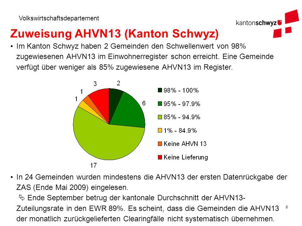 Zuweisung AHVN13 (Kanton Schwyz)