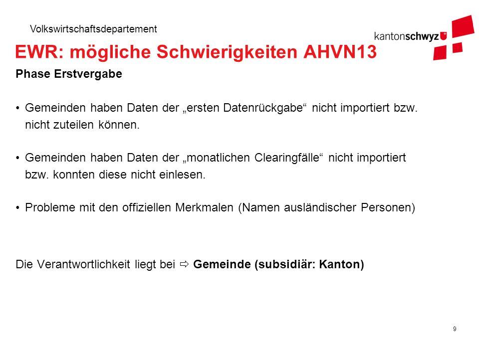 EWR: mögliche Schwierigkeiten AHVN13