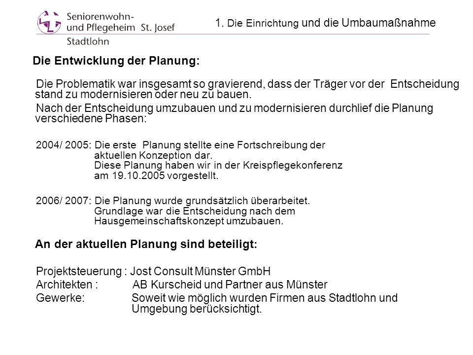 Die Entwicklung der Planung: