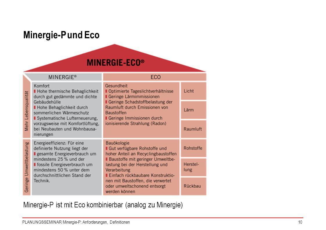 Minergie-P und Eco Minergie-P ist mit Eco kombinierbar (analog zu Minergie) PLANUNGSSEMINAR Minergie-P: Anforderungen, Definitionen.