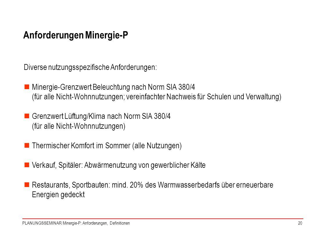 Anforderungen Minergie-P
