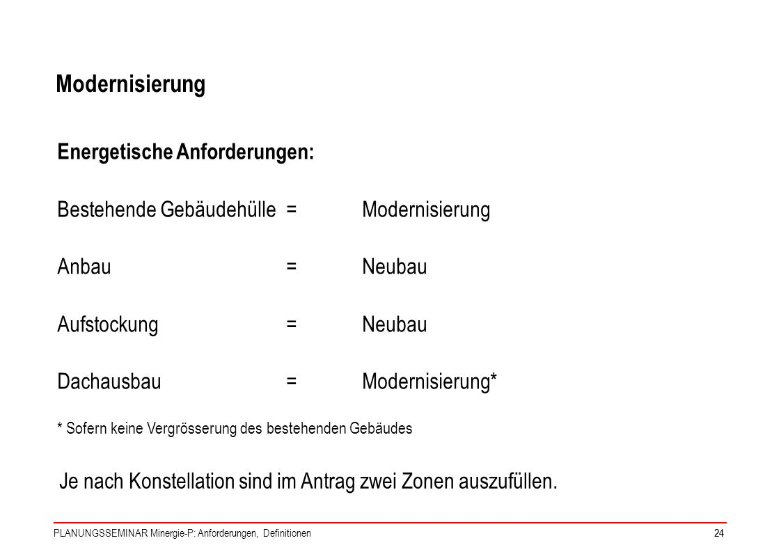 Modernisierung Energetische Anforderungen: