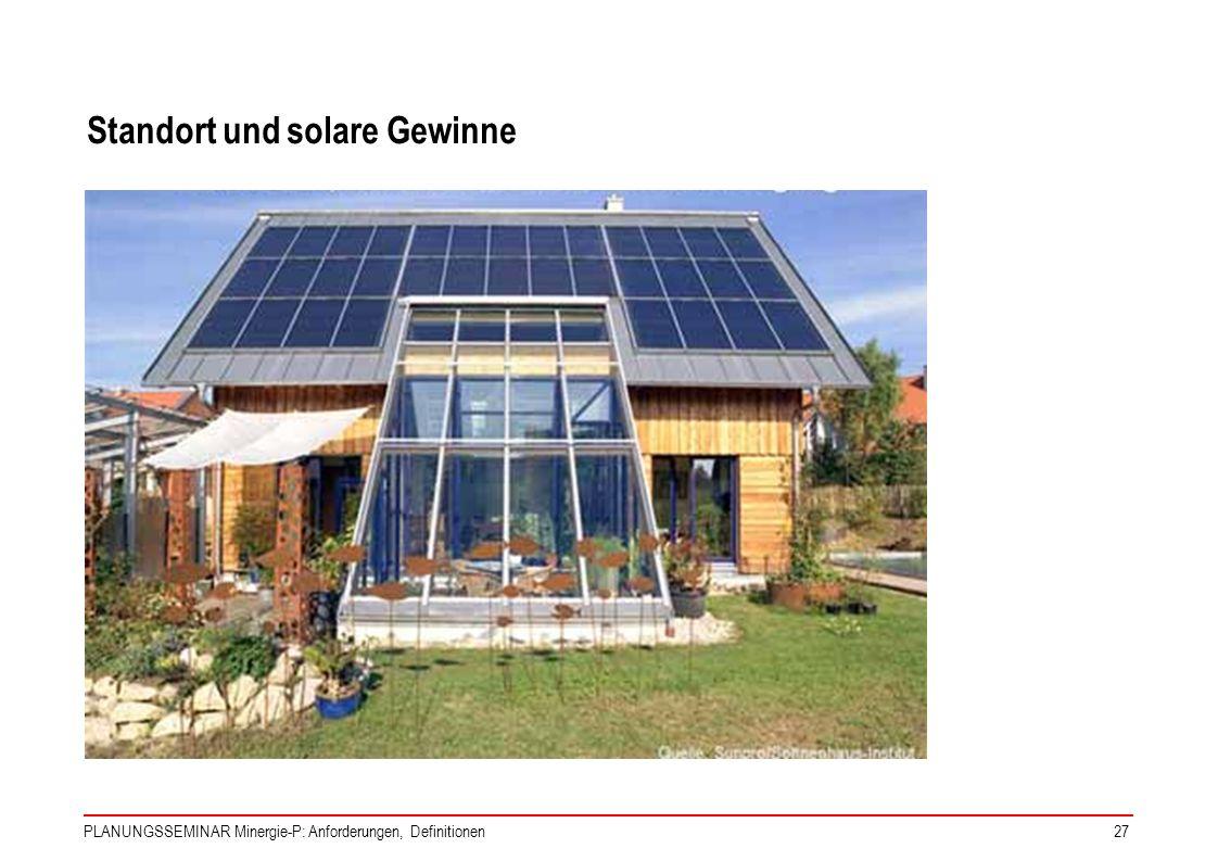 Standort und solare Gewinne