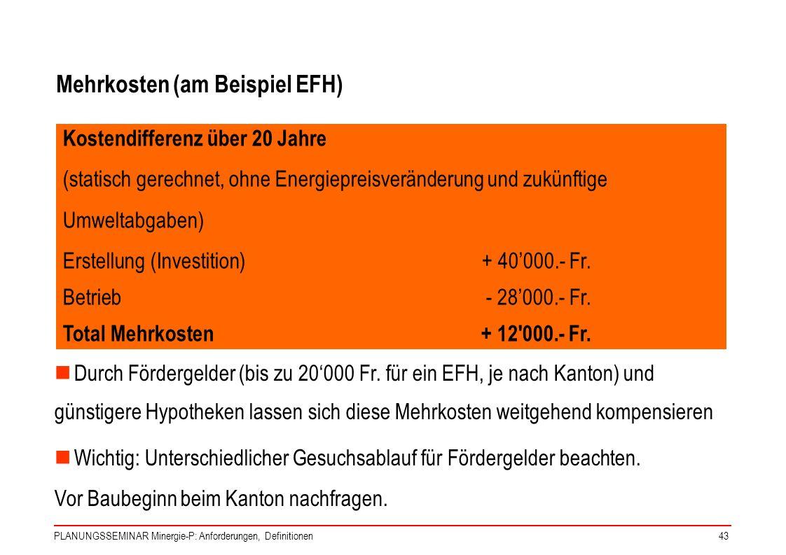 Mehrkosten (am Beispiel EFH)