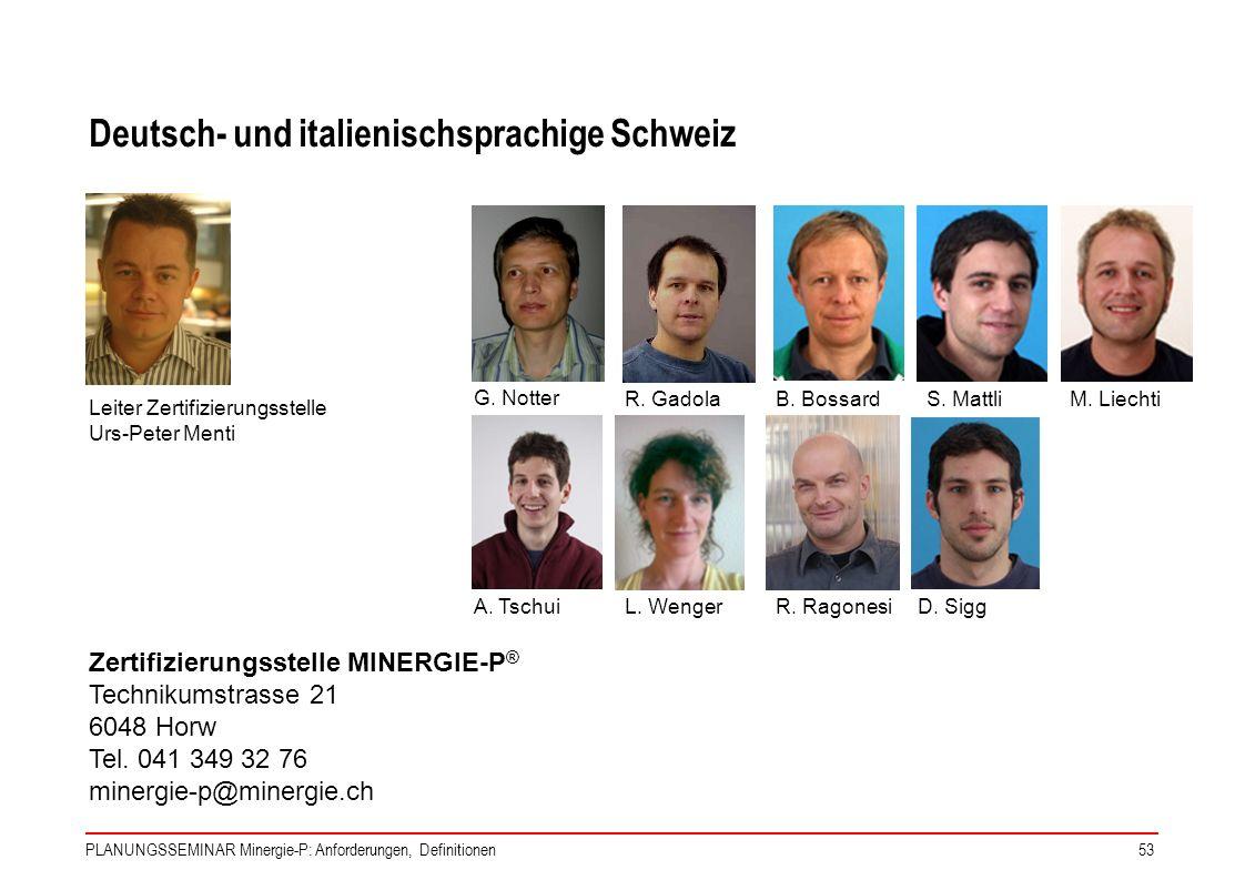 Deutsch- und italienischsprachige Schweiz