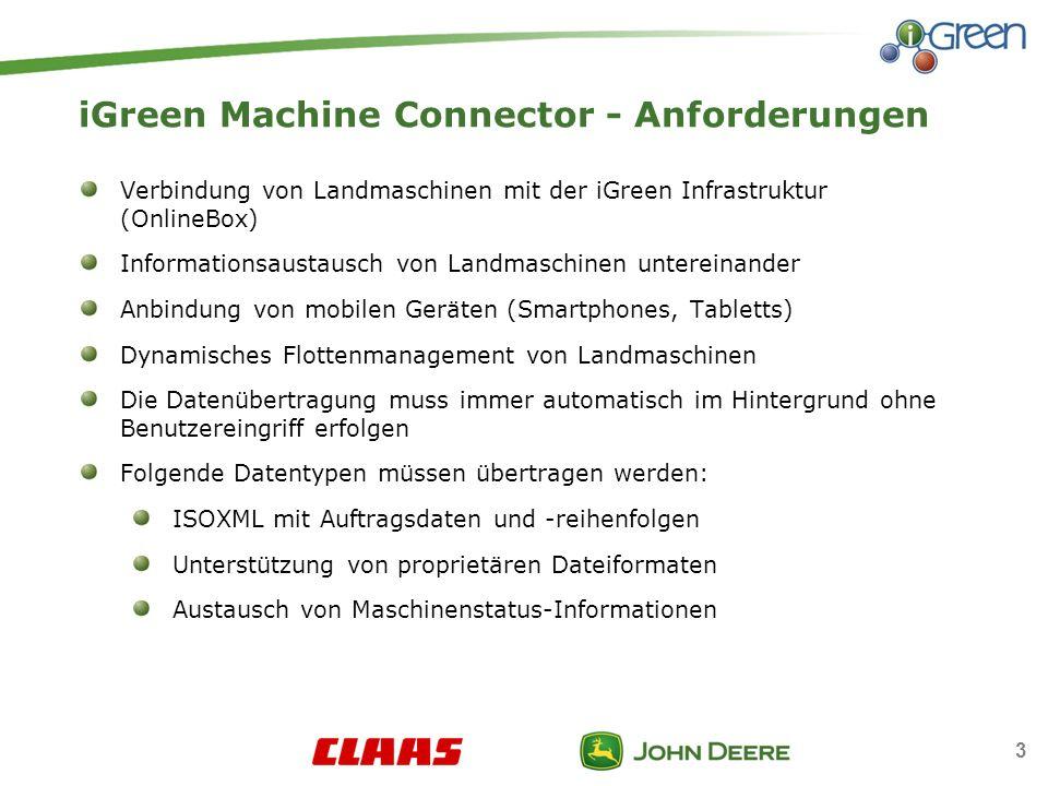 iGreen Machine Connector - Anforderungen