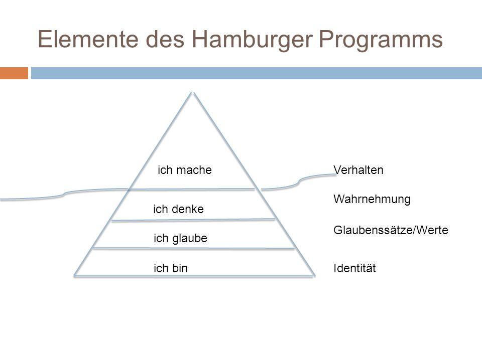 Elemente des Hamburger Programms