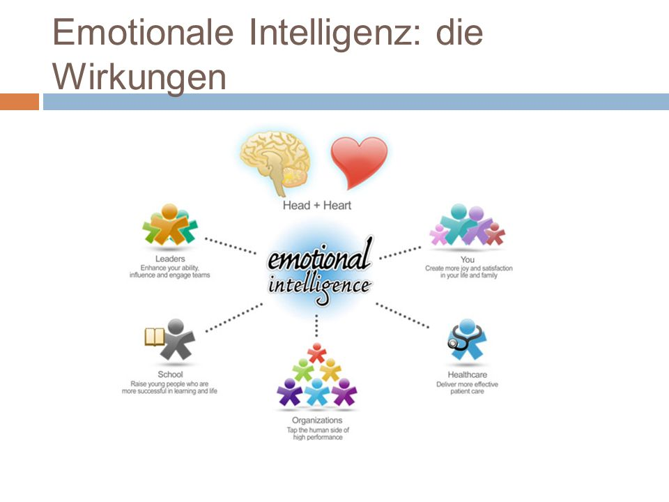 Emotionale Intelligenz: die Wirkungen