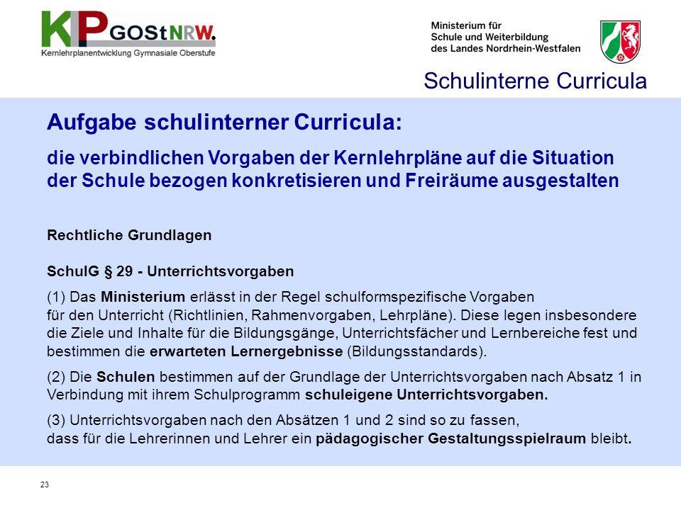 Schulinterne Curricula