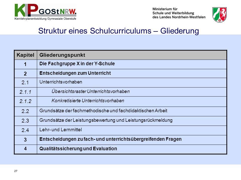 Struktur eines Schulcurriculums – Gliederung