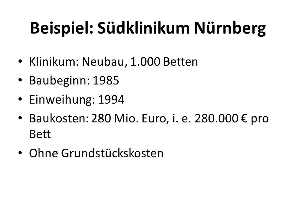 Beispiel: Südklinikum Nürnberg