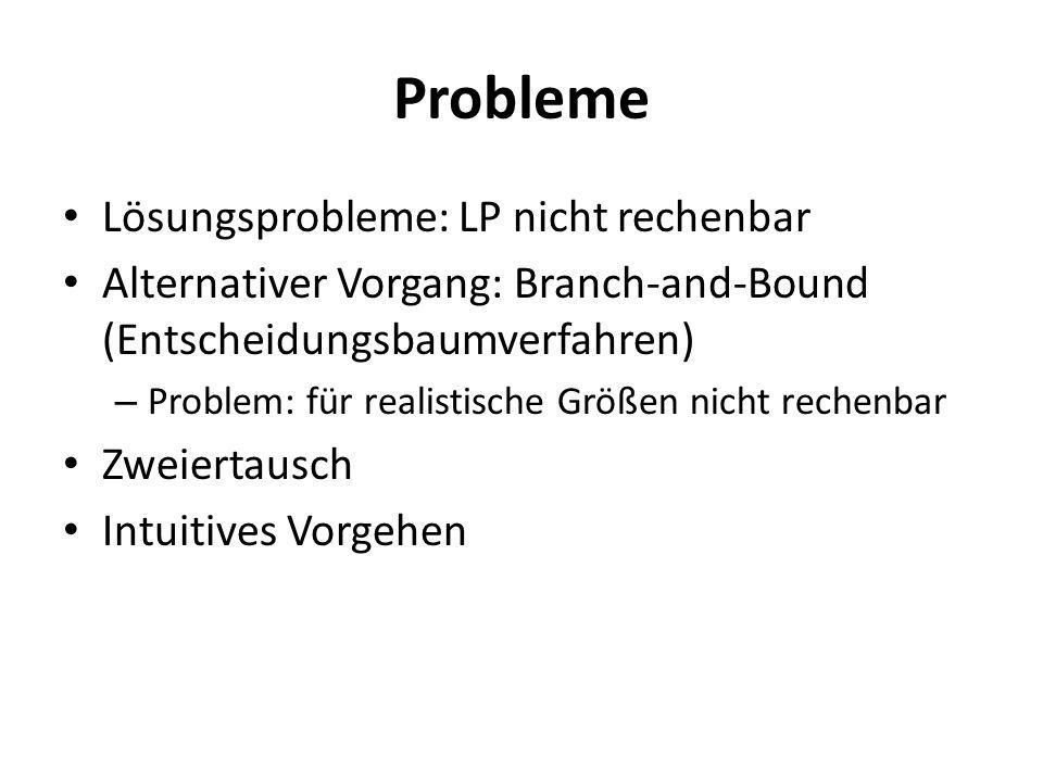 Probleme Lösungsprobleme: LP nicht rechenbar