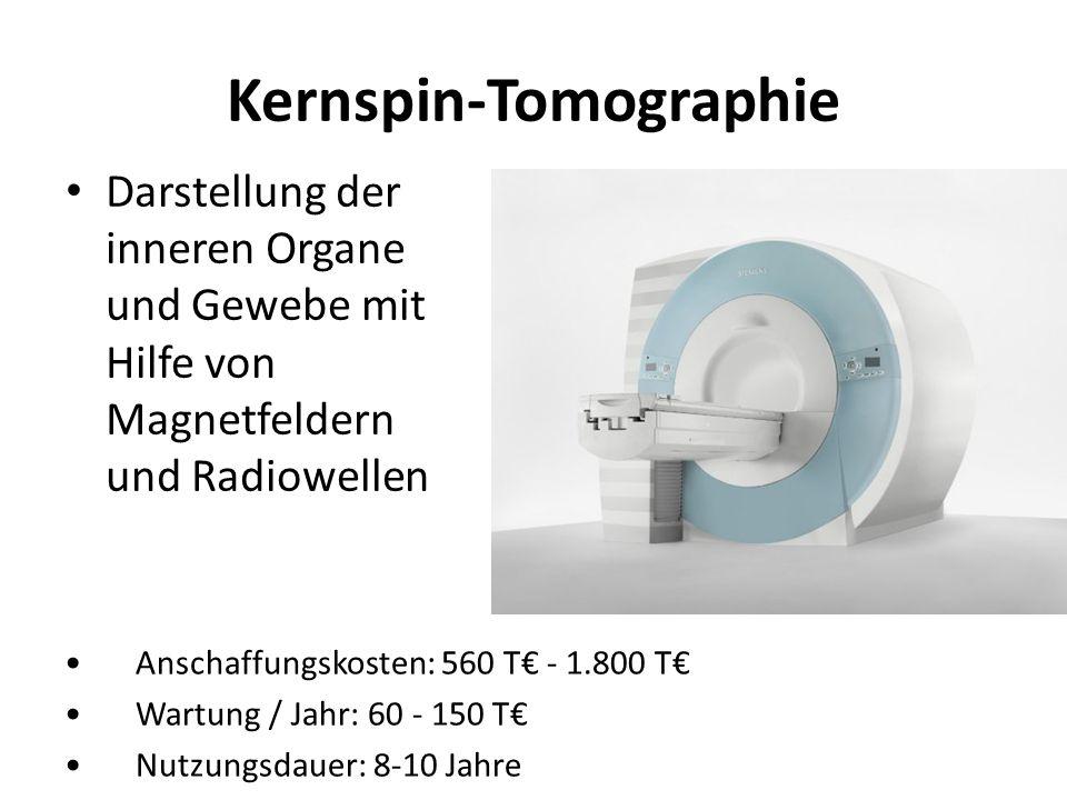 Kernspin-Tomographie