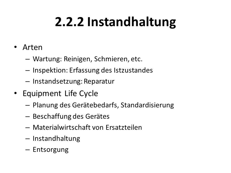2.2.2 Instandhaltung Arten Equipment Life Cycle