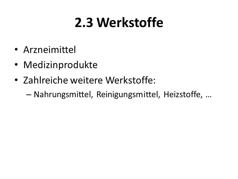 2.3 Werkstoffe Arzneimittel Medizinprodukte