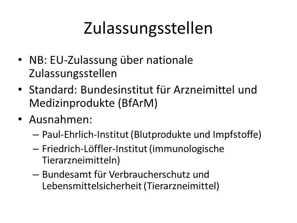 Zulassungsstellen NB: EU-Zulassung über nationale Zulassungsstellen