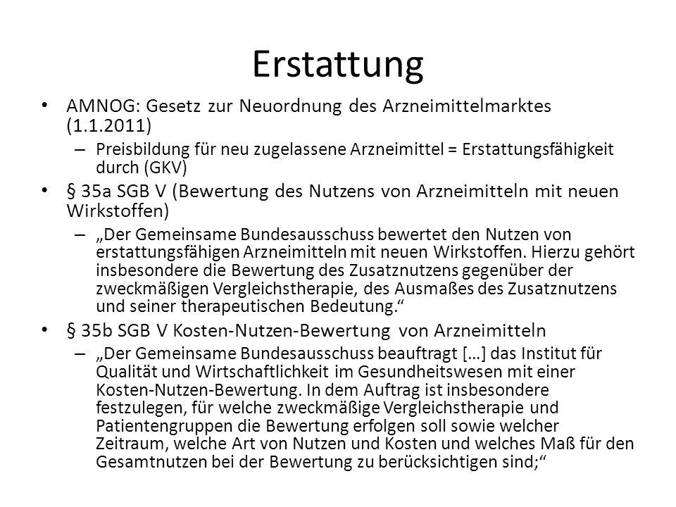 Erstattung AMNOG: Gesetz zur Neuordnung des Arzneimittelmarktes (1.1.2011)