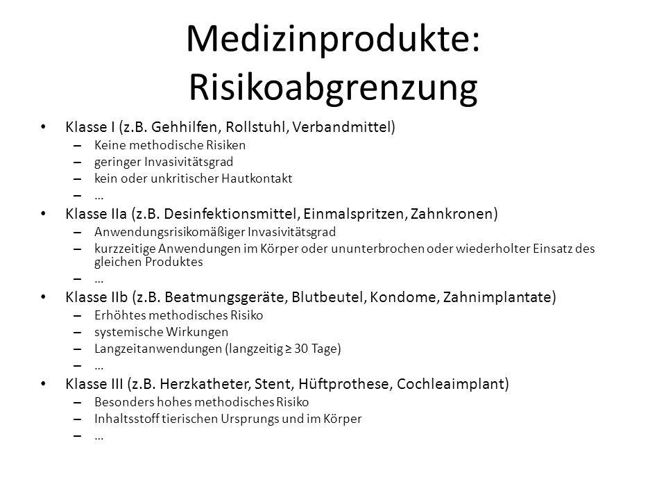 Medizinprodukte: Risikoabgrenzung