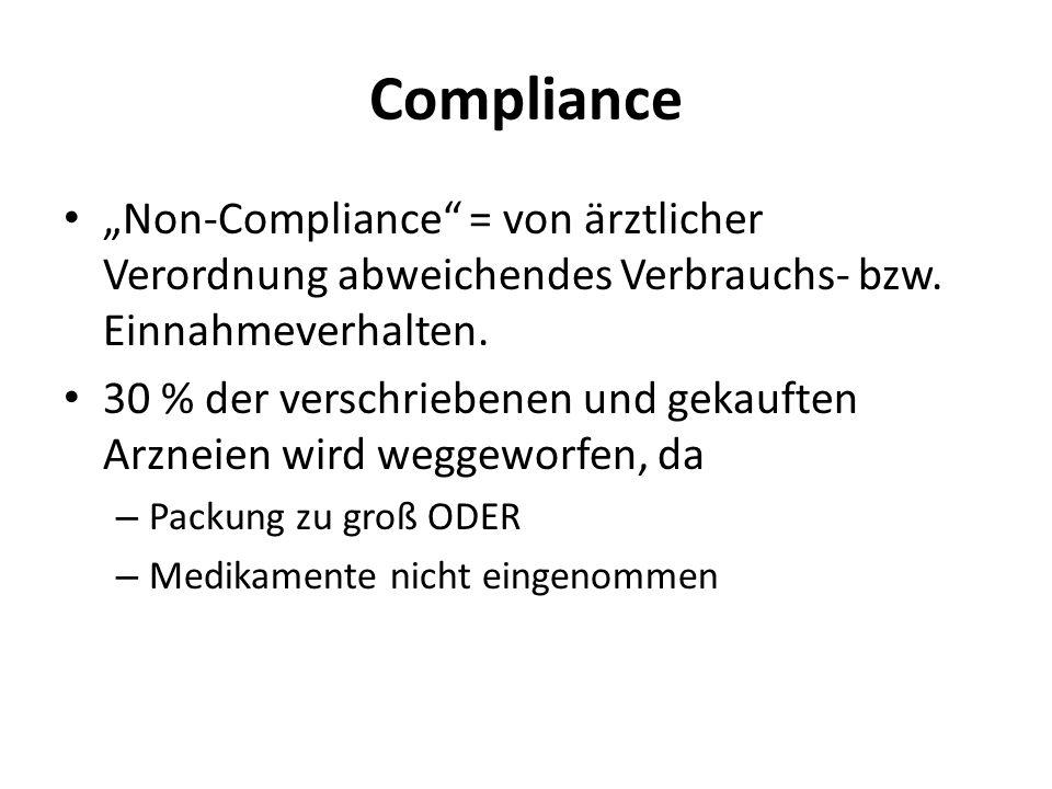 """Compliance """"Non-Compliance = von ärztlicher Verordnung abweichendes Verbrauchs- bzw. Einnahmeverhalten."""