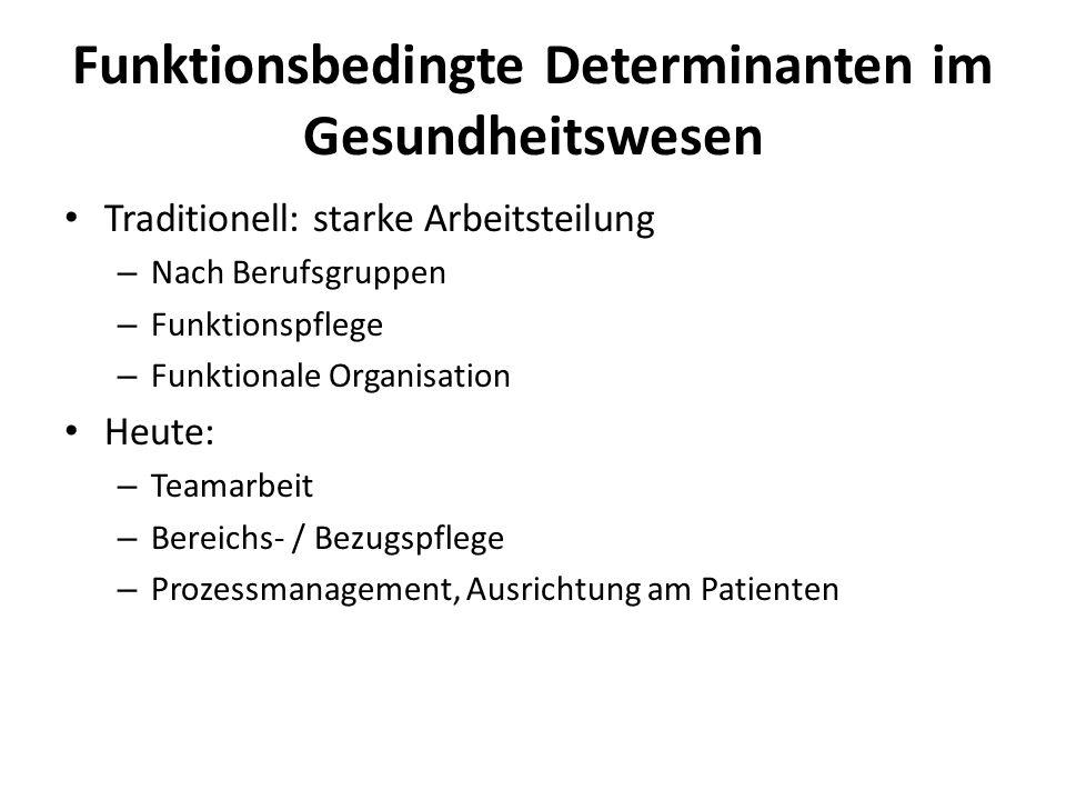 Funktionsbedingte Determinanten im Gesundheitswesen
