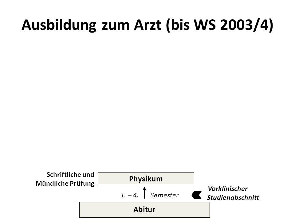 Ausbildung zum Arzt (bis WS 2003/4)