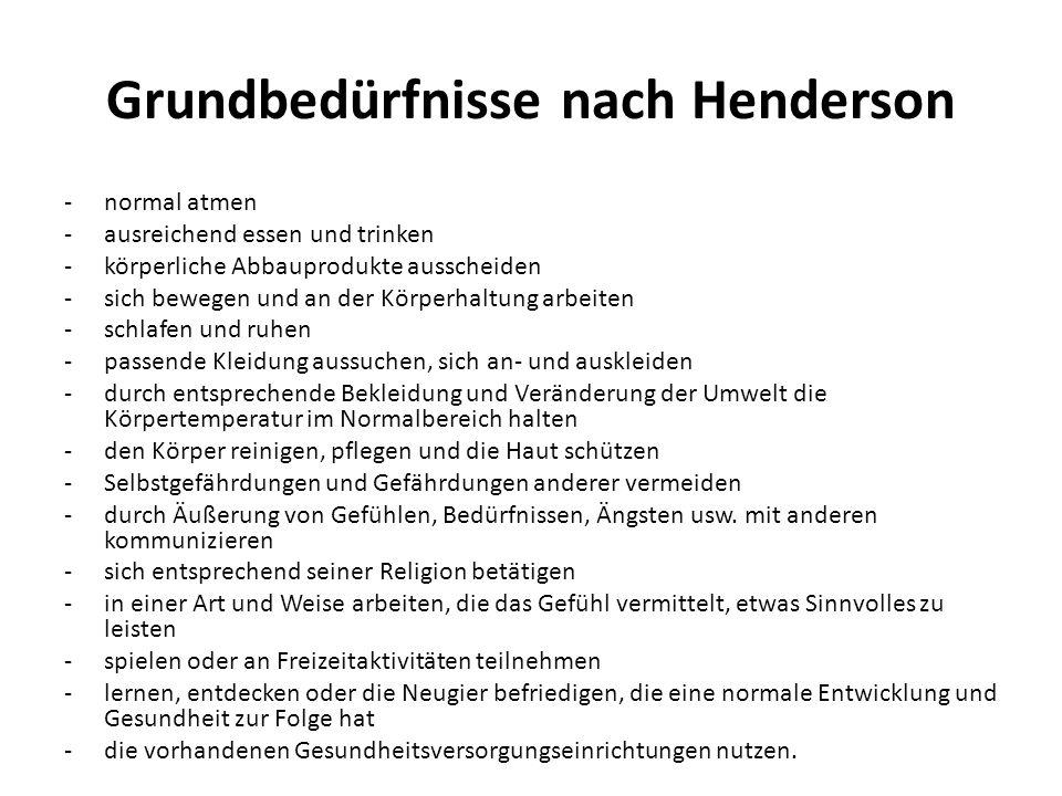 Grundbedürfnisse nach Henderson