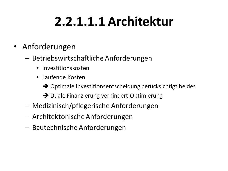 2.2.1.1.1 Architektur Anforderungen