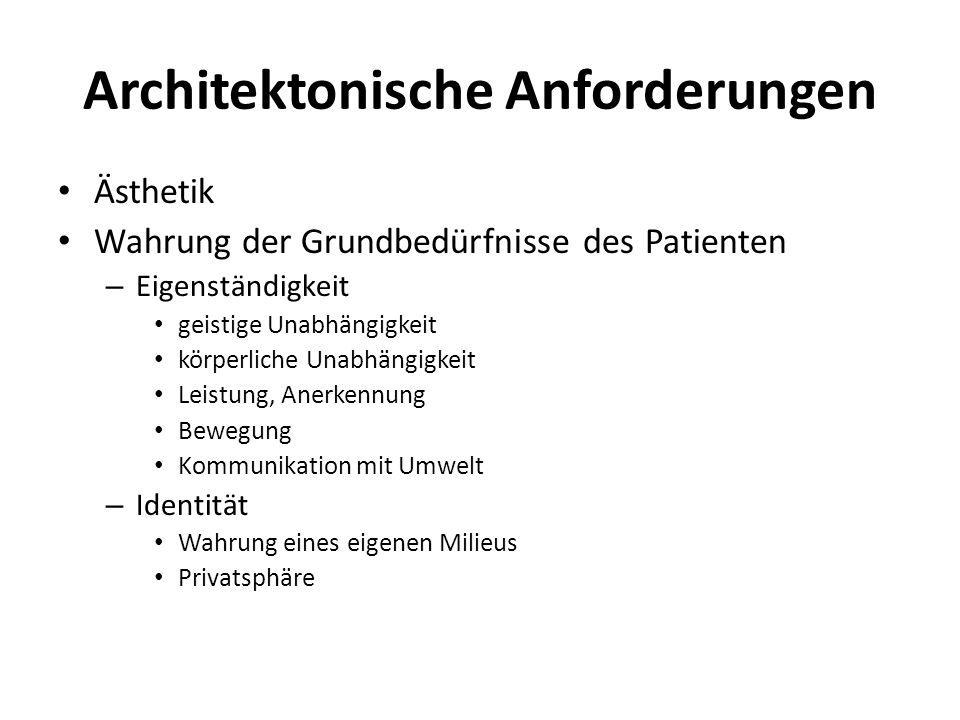 Architektonische Anforderungen