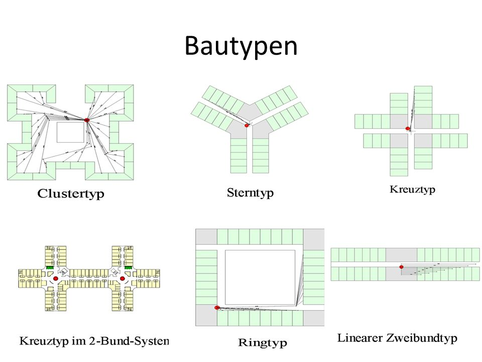 Bautypen
